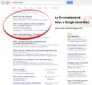 Hatékony Google reklám